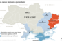 RUSSIANS, COSSACKS AND BRITISH BUILT EASTERN UKRAINE
